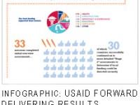 forward-infographic_thumb