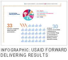 forward-infographic_thumb