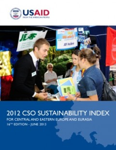2012 CSO Sustainability Index cover
