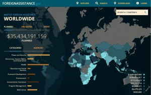To make U.S. government  data on development more transparent, anyone on the internet can visit foreignassistance.gov to see the geographic areas and sectors where funds are invested.
