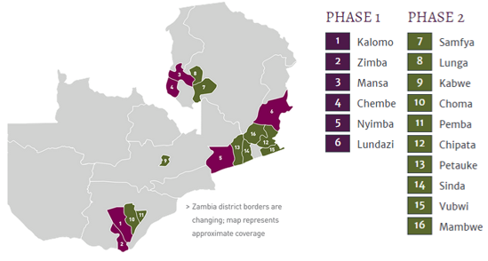 Target districts in Uganda (left) and Zambia. High levels of success during Phase 1 (June 2012-June 2013) led to the expansion of the program during Phase 2. Mid-Initiative results show even greater improvements in maternal mortality during Phase 2. / Saving Mothers, Giving Life